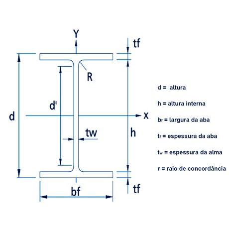 I A572 W 200 X 15,0 (6mts)